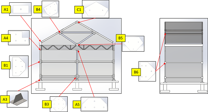 圖4、VTP強固型溫室(C型鋼)連接工法設計