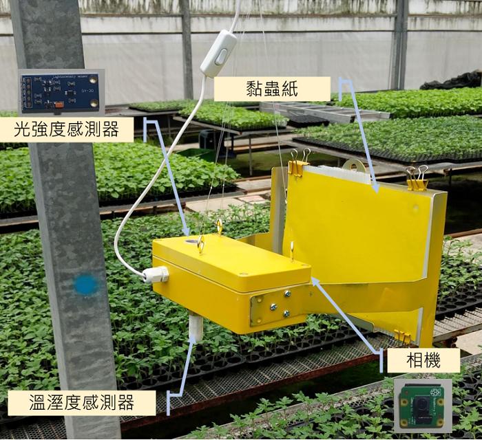 圖1、溫室內無線感測模組硬體設計。